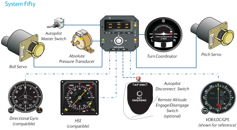 damper control diagram with System50 on 2011 Chevy Cruze in addition 560 in addition Suspension Check additionally Hvac Basic Concepts Of Air Conditioning additionally Air Handling Units.