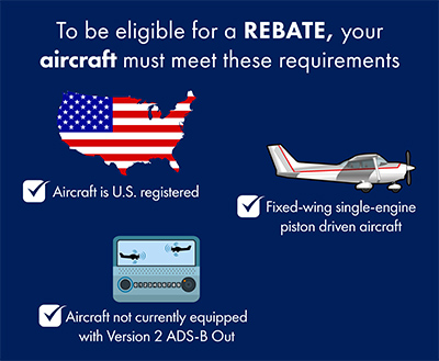 FAA/AEA ADS-B $500 Rebate Program